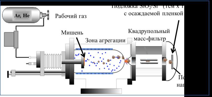 nanogen_scheme